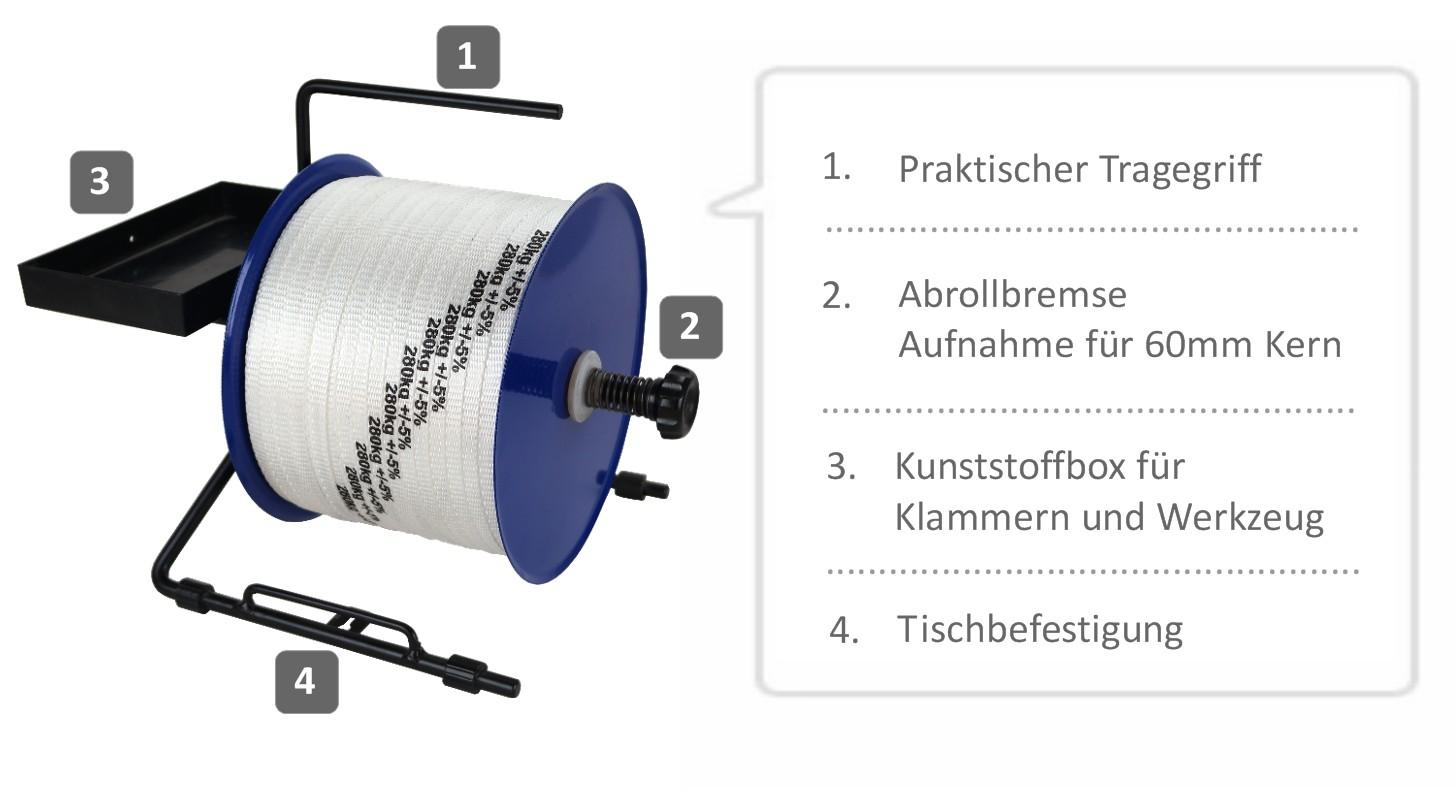 Abroller_OP1